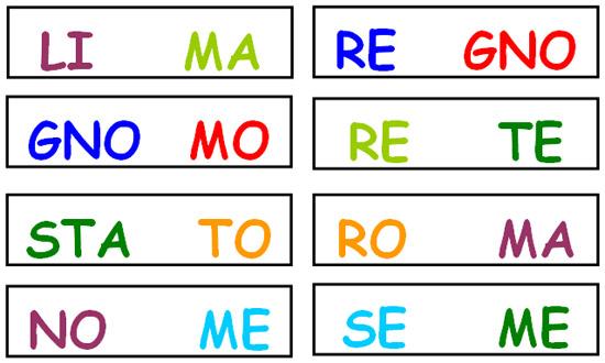 Esempi di sillabe